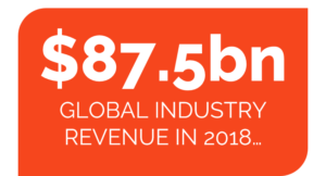 Fitness Industry 2018 Stat