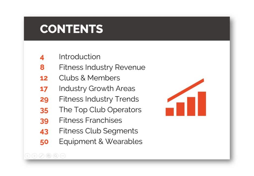 Fitness Market Research