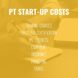 Personal Training Start Up Costs