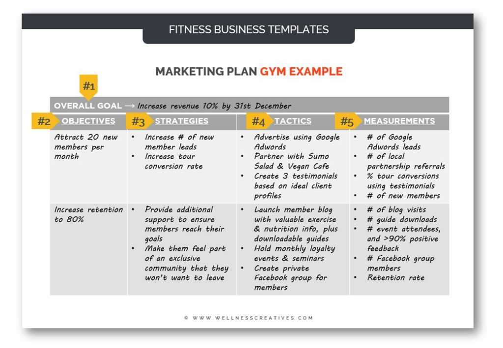 Gym Marketing Plan Pdf Template