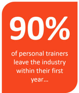 Becoming A Personal Trainer Quit Stat