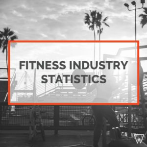 Image Result For Wellness Industry