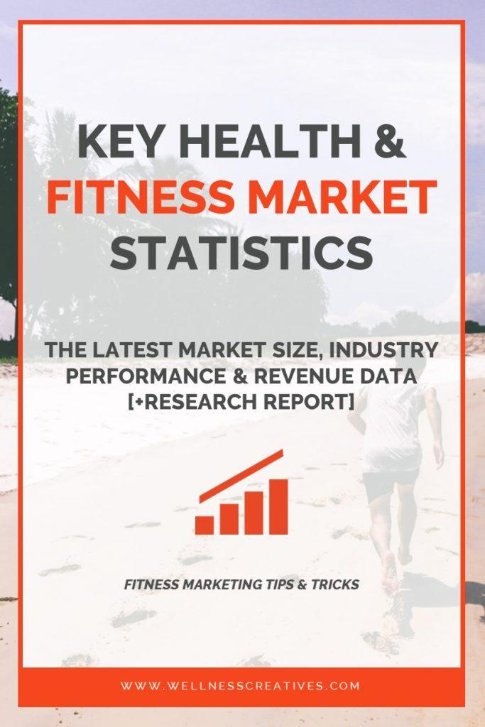 Fitness Market Research Pinterest