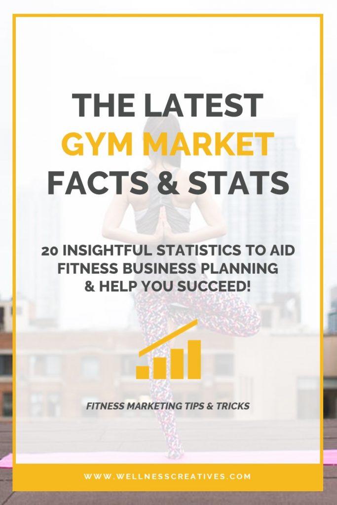 Gym Market Statistics Pinterest