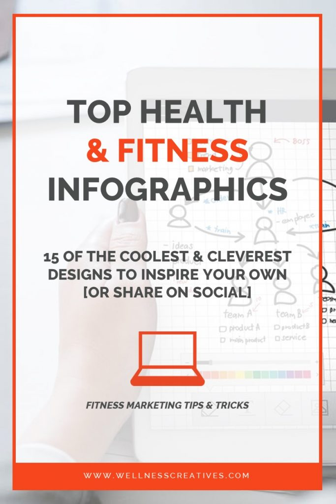Wellness Infographic Examples Pinterest