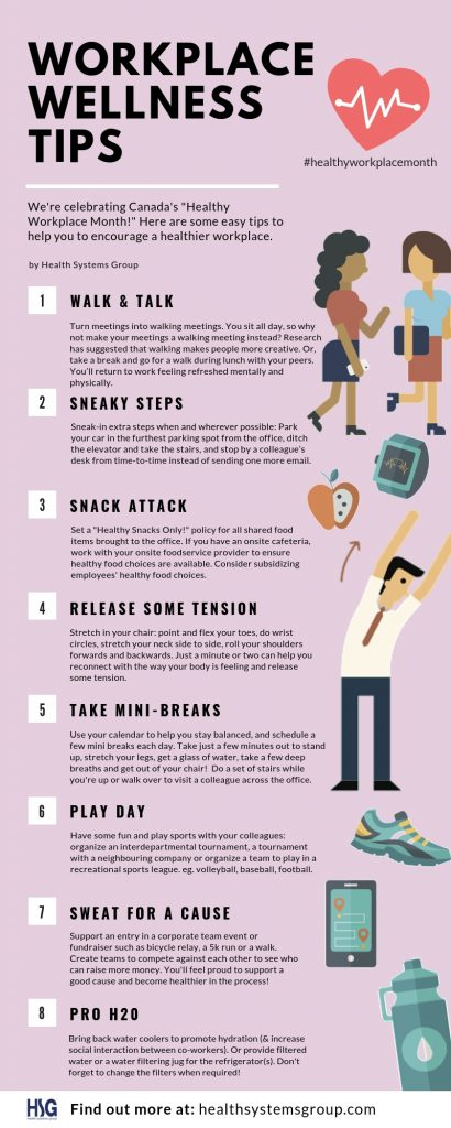 Workplace Wellness Tips Infographic