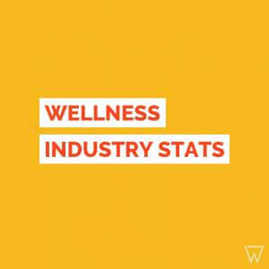 Wellness Industry Statistics