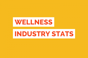 Wellness Industry Statistics