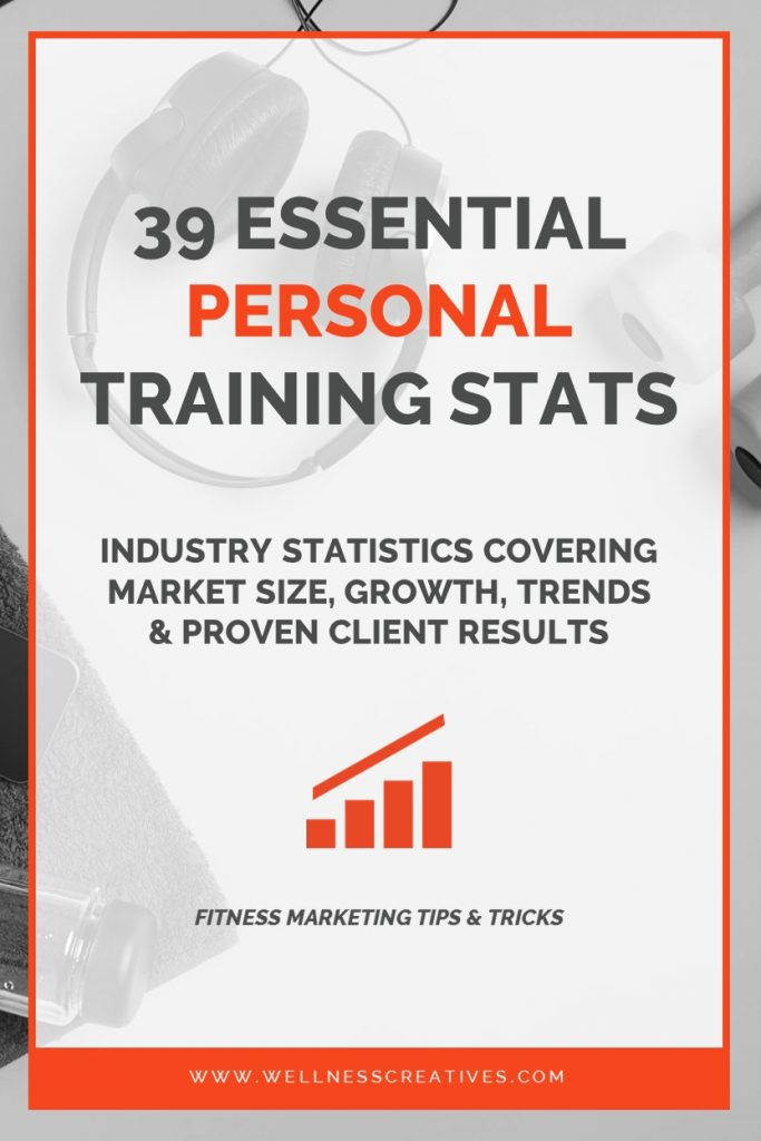 Personal Training Market Stats Pinterest