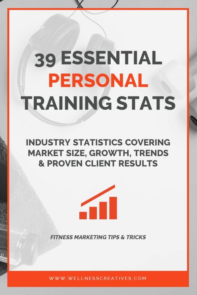 Personal Training Market Stats Pinterest