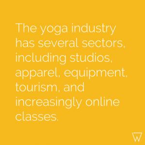 Yoga Market Sectors