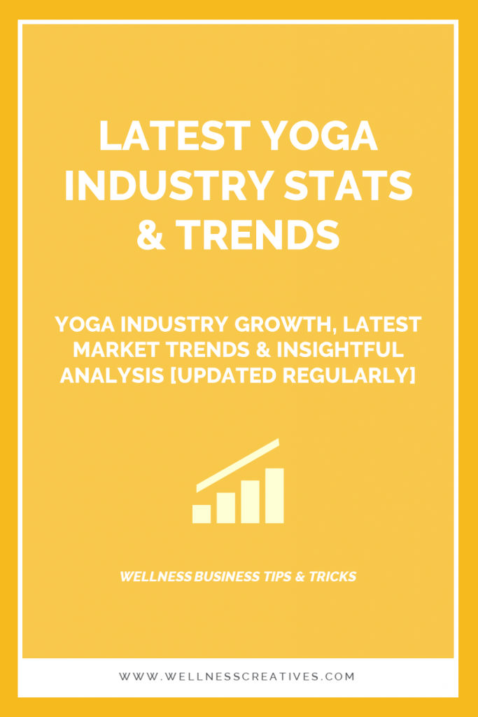 Yoga Trends Industry Data