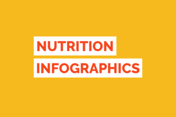 Nutrition Infographic Examples