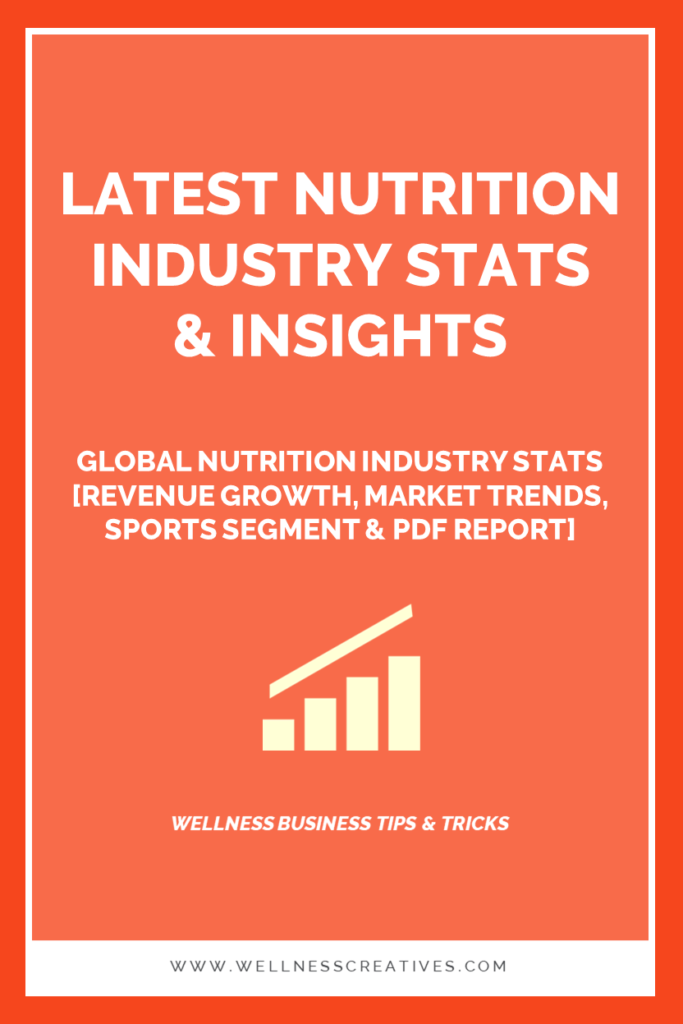 Nutrition Market Size Stats Industry Trends