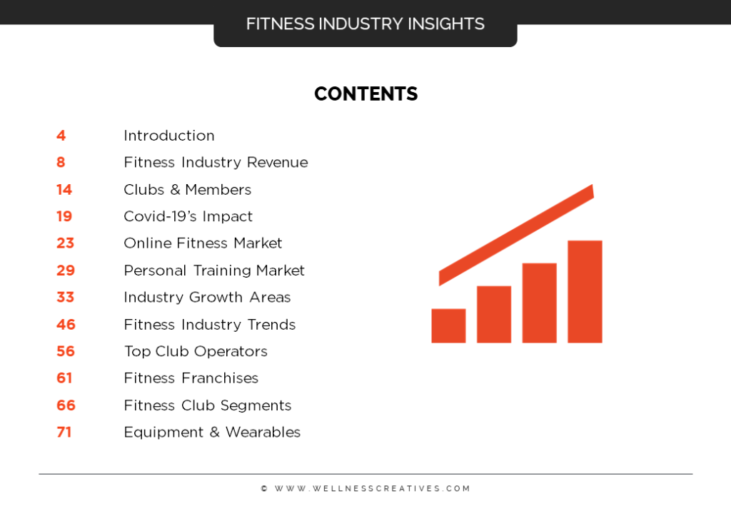 Fitness Industry Report Contents